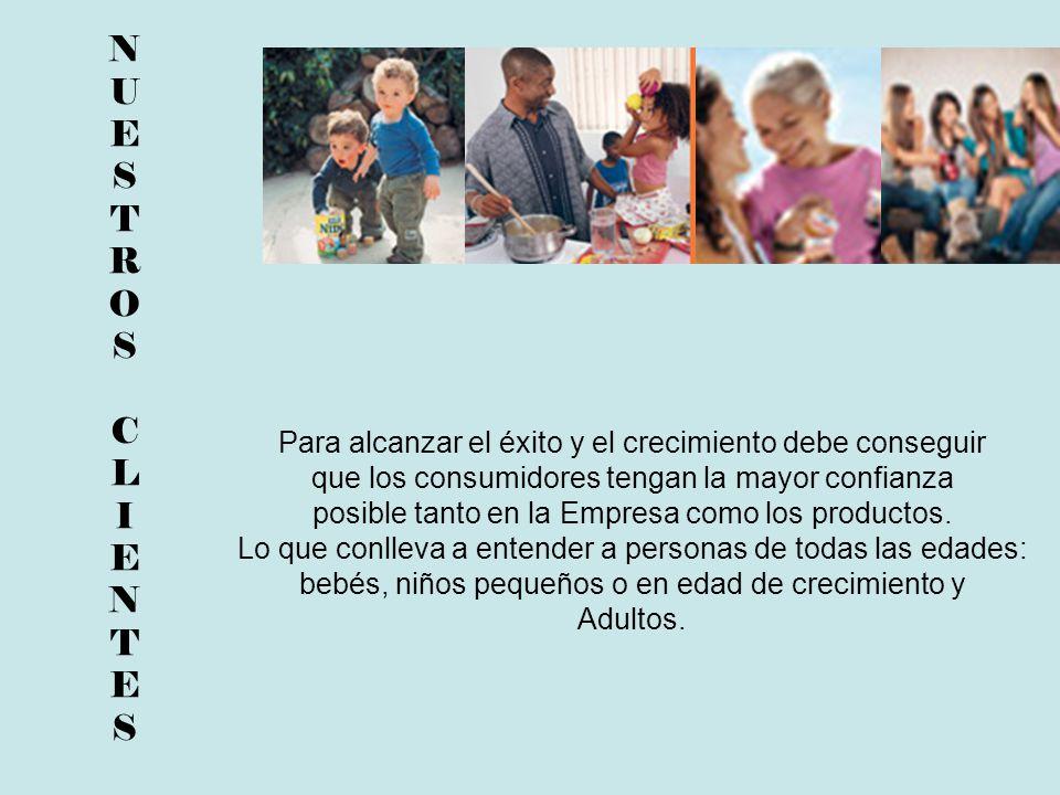 N U. E. S. T. R. O. C. L. I. Para alcanzar el éxito y el crecimiento debe conseguir. que los consumidores tengan la mayor confianza.