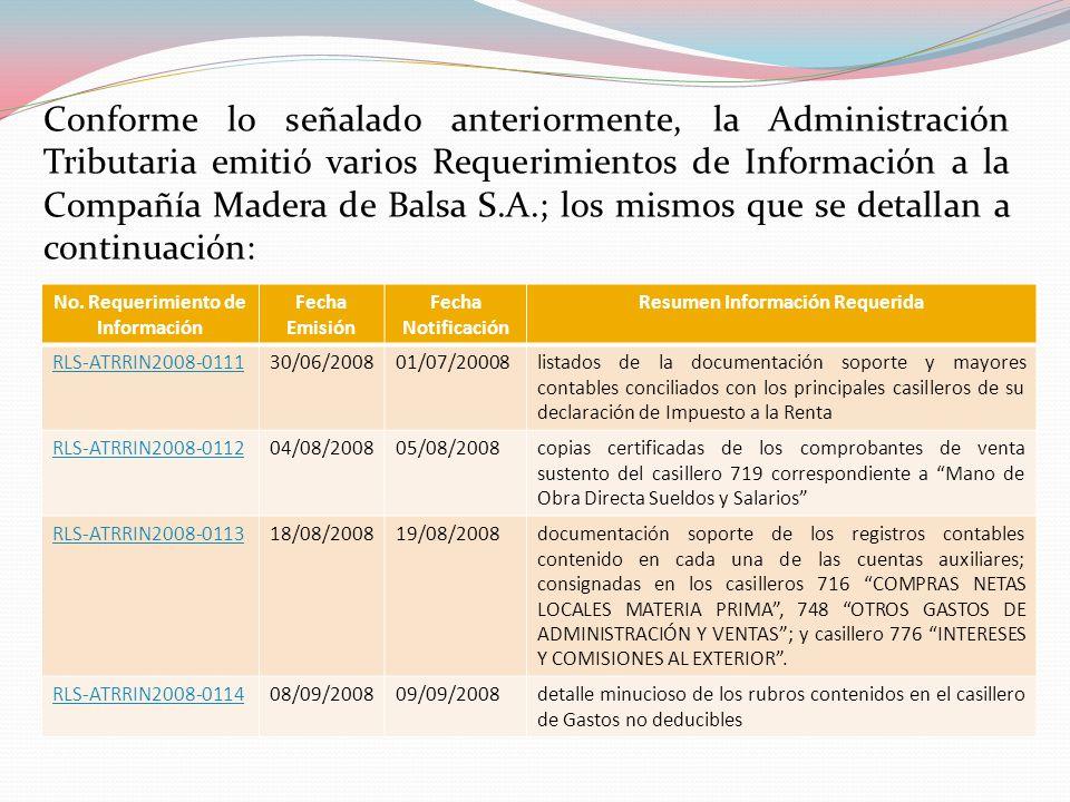 No. Requerimiento de Información Resumen Información Requerida