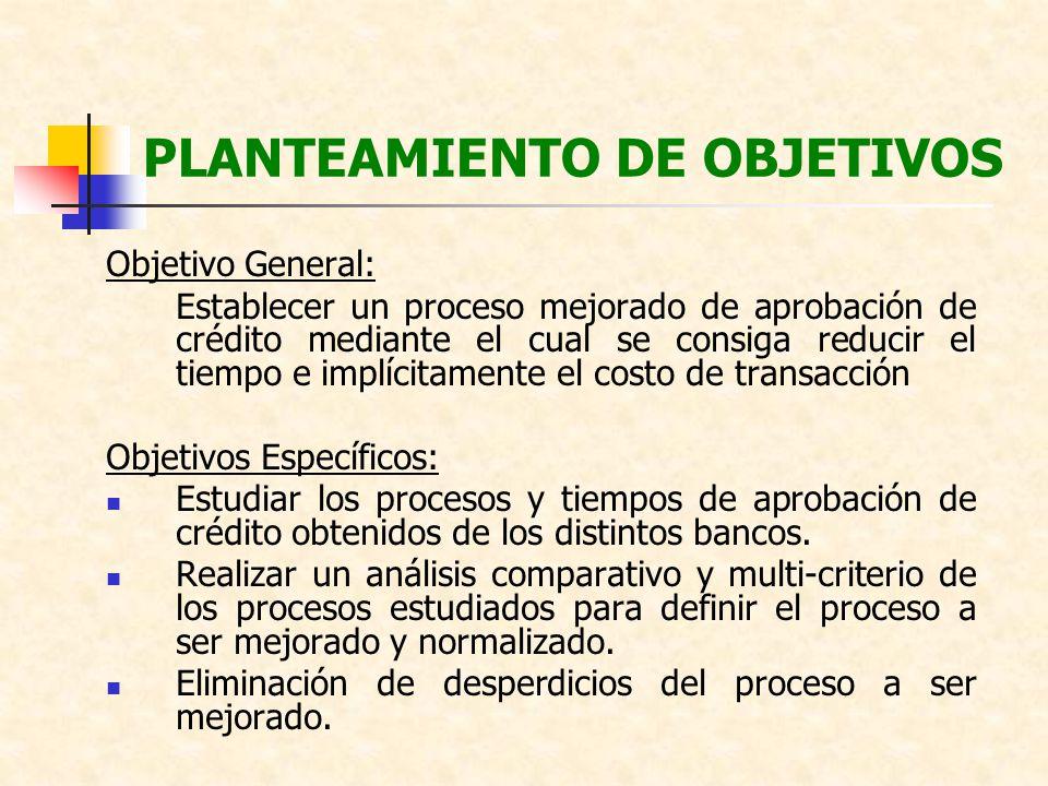 PLANTEAMIENTO DE OBJETIVOS
