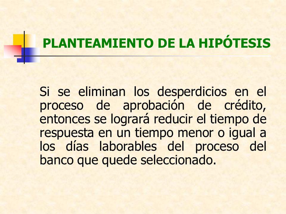 PLANTEAMIENTO DE LA HIPÓTESIS