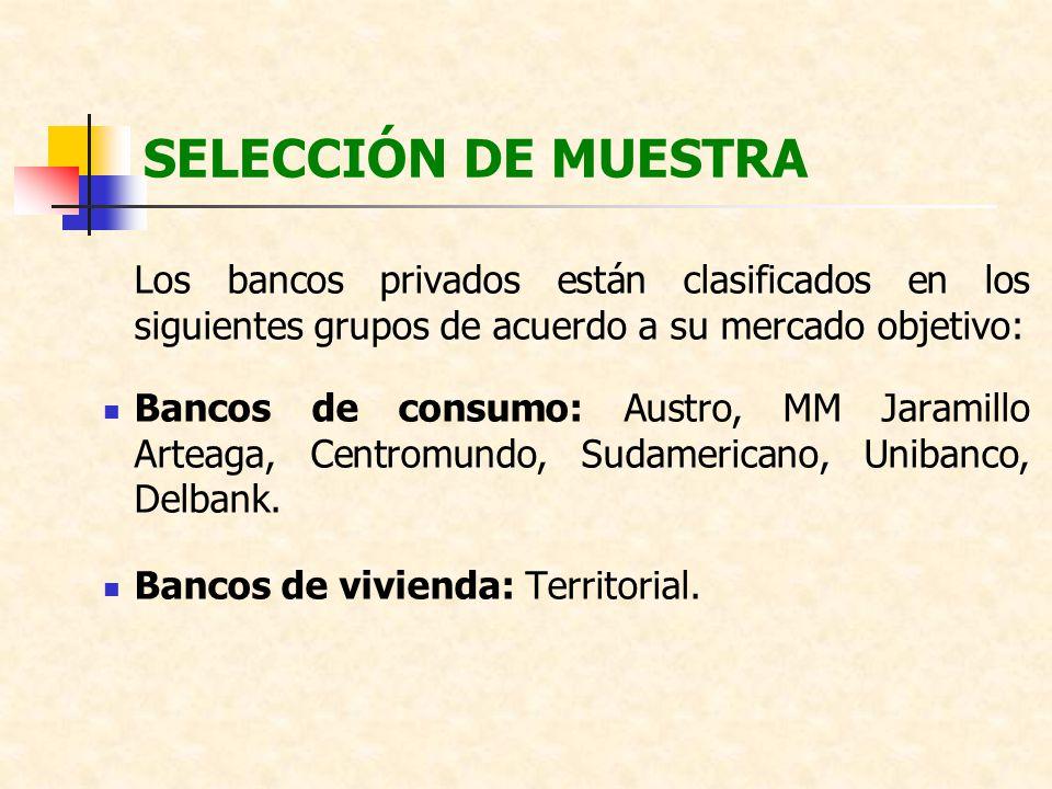 SELECCIÓN DE MUESTRA Los bancos privados están clasificados en los siguientes grupos de acuerdo a su mercado objetivo: