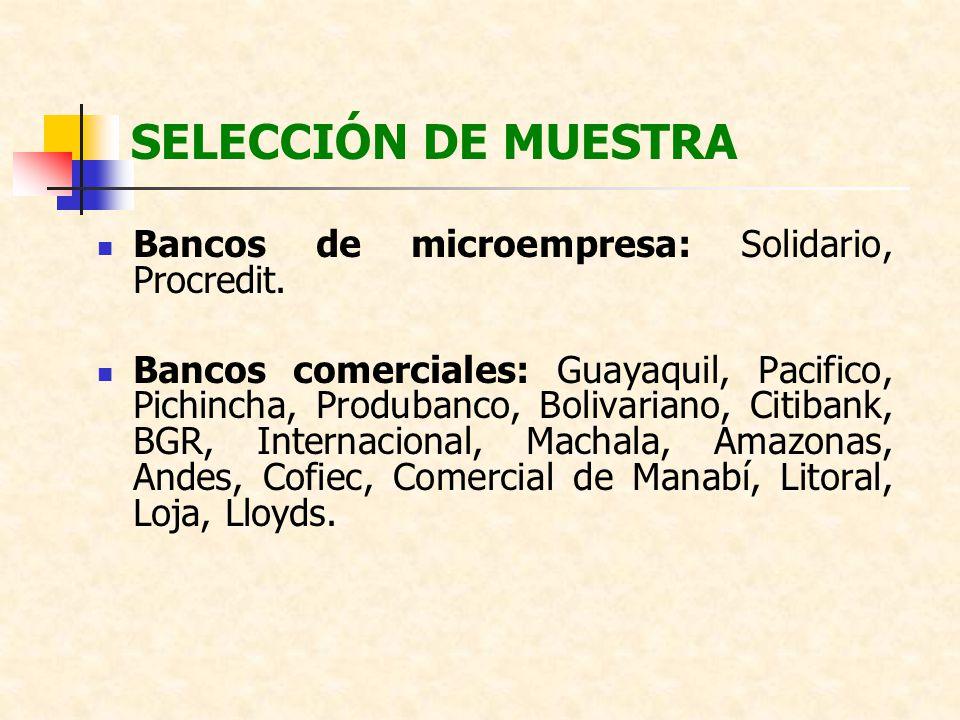 SELECCIÓN DE MUESTRA Bancos de microempresa: Solidario, Procredit.