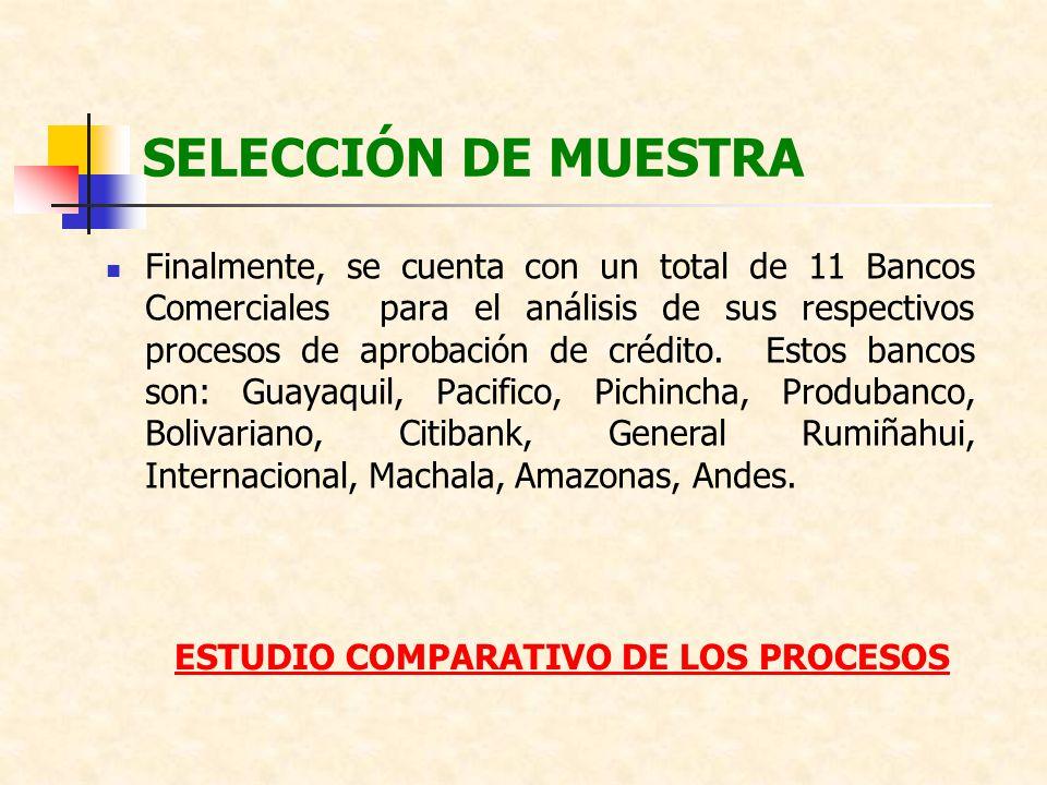 SELECCIÓN DE MUESTRA