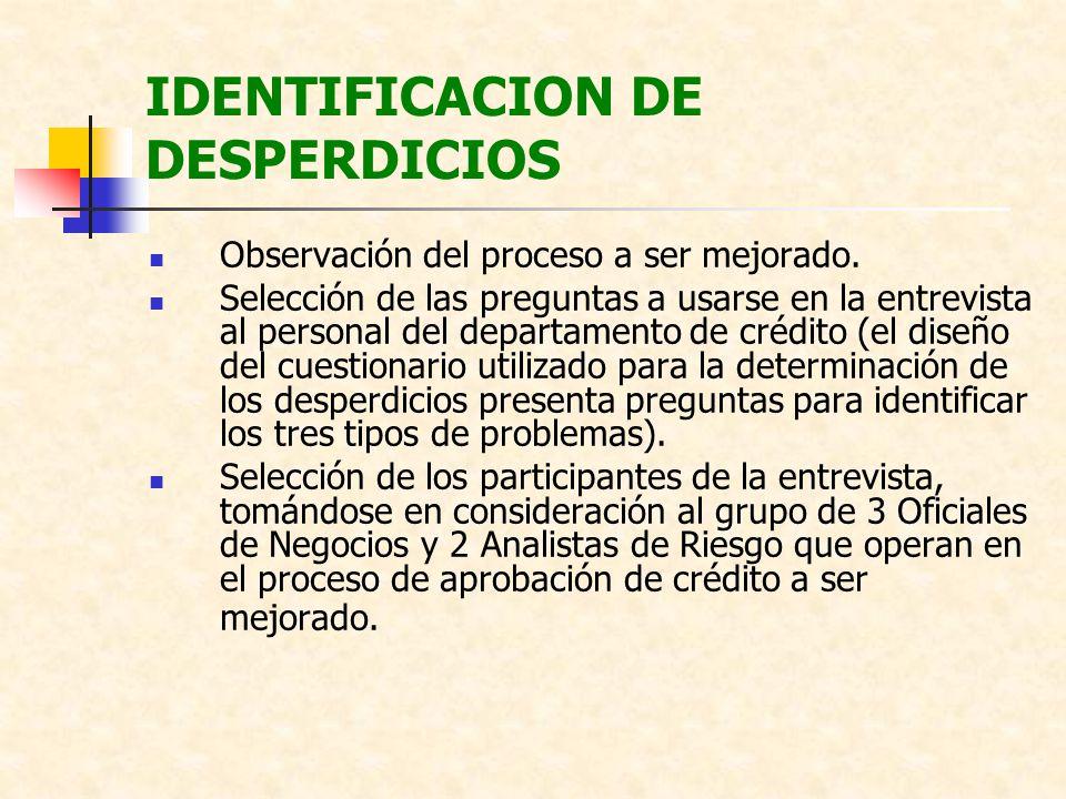 IDENTIFICACION DE DESPERDICIOS