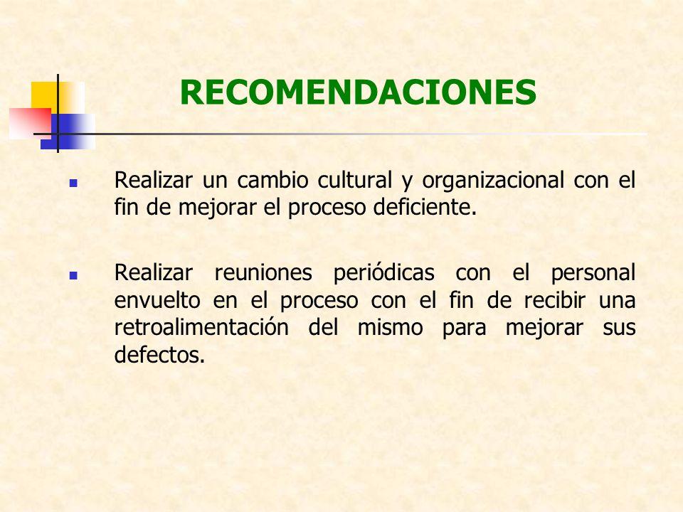 RECOMENDACIONES Realizar un cambio cultural y organizacional con el fin de mejorar el proceso deficiente.
