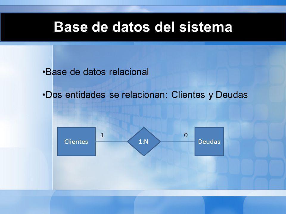Base de datos del sistema