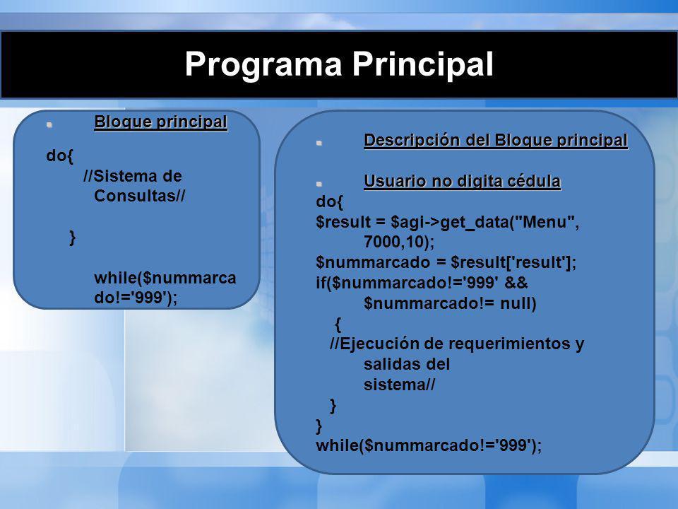 Programa Principal Bloque principal Descripción del Bloque principal