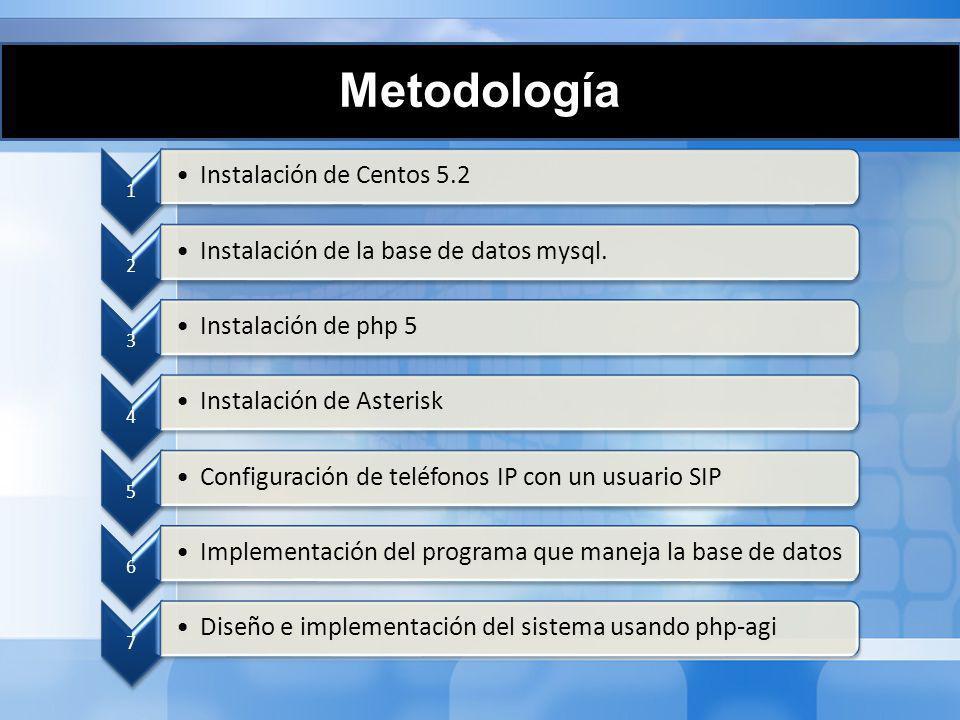 Metodología 1 Instalación de Centos 5.2 2