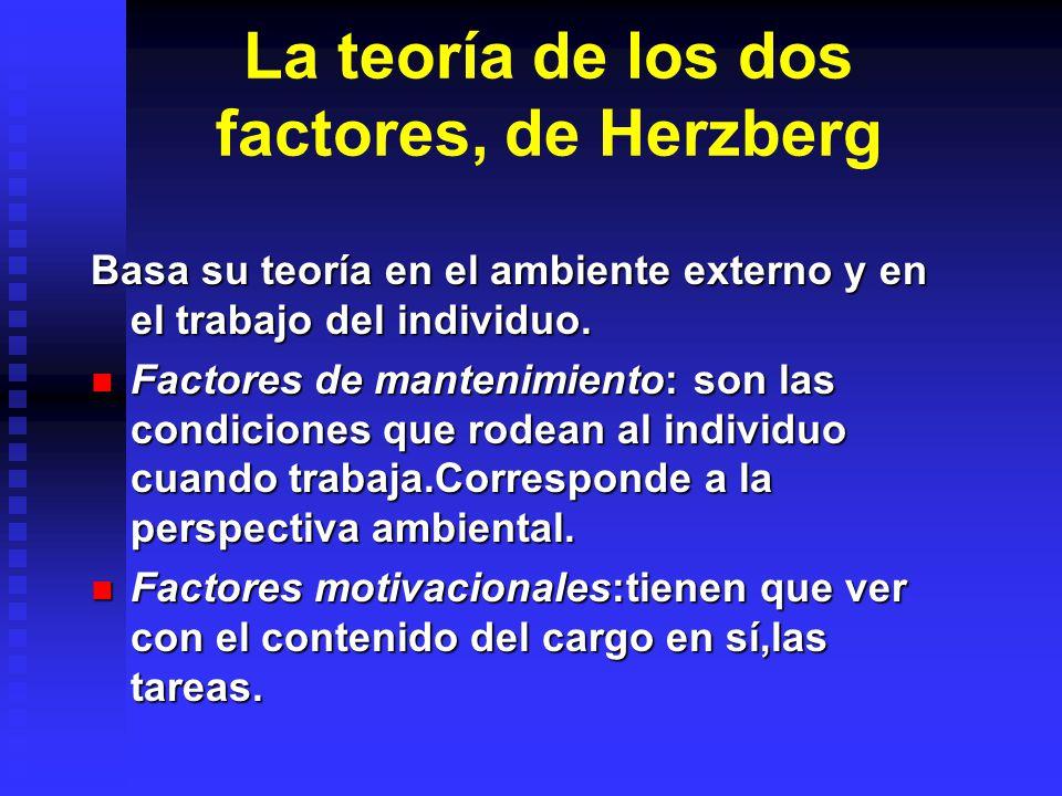 La teoría de los dos factores, de Herzberg