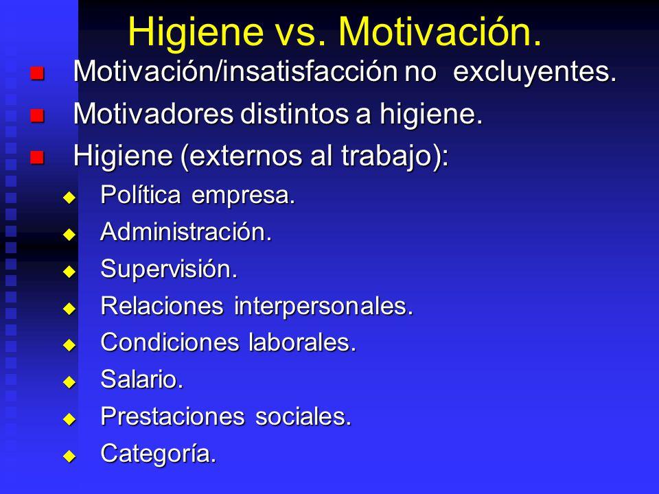 Higiene vs. Motivación. Motivación/insatisfacción no excluyentes.