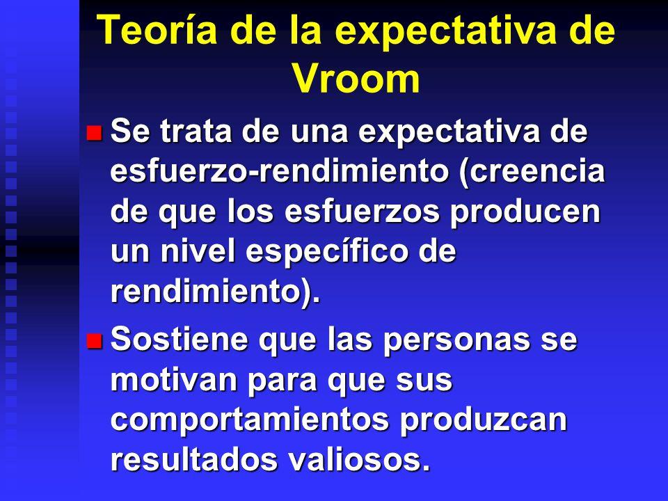 Teoría de la expectativa de Vroom
