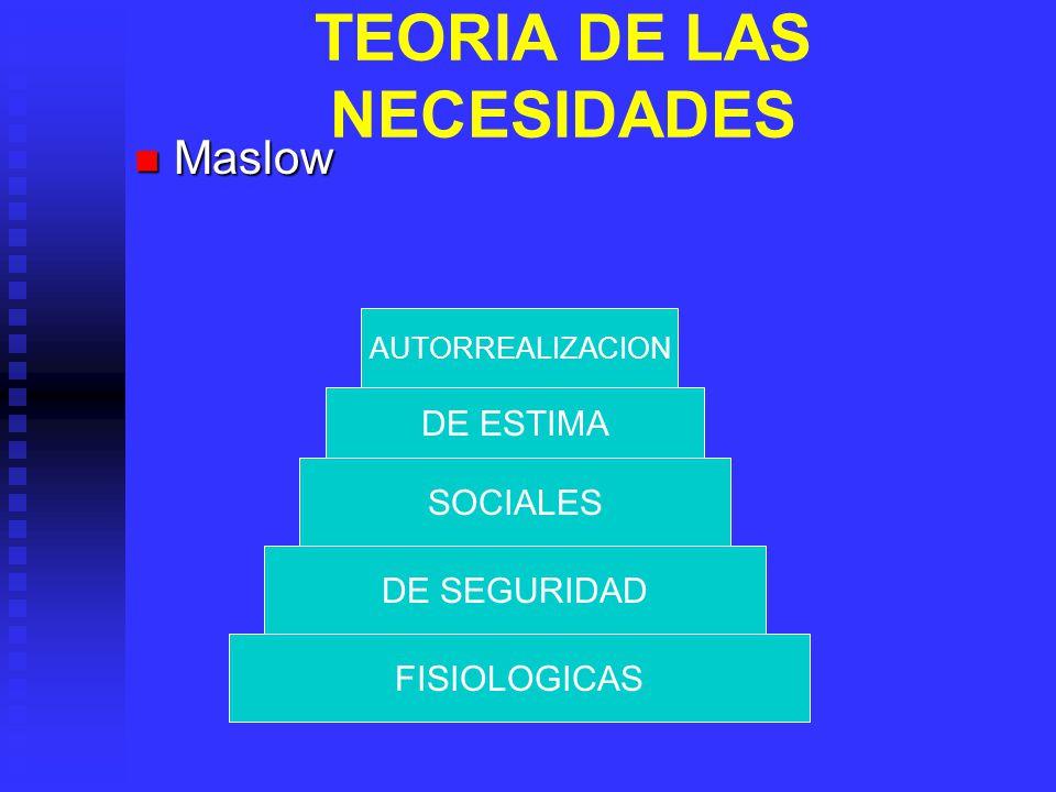 TEORIA DE LAS NECESIDADES