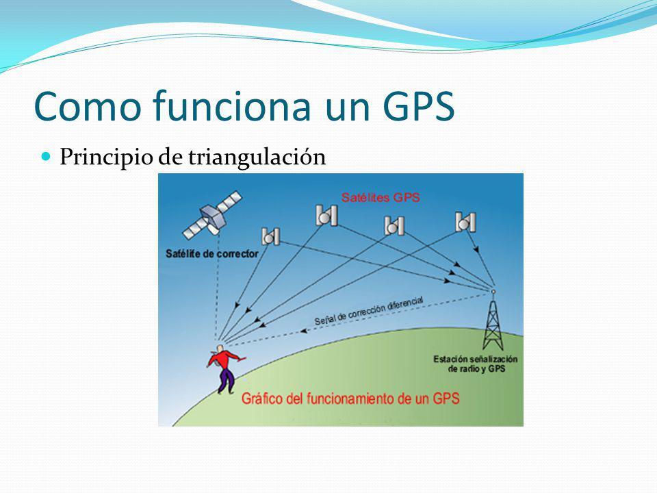 Como funciona un GPS Principio de triangulación
