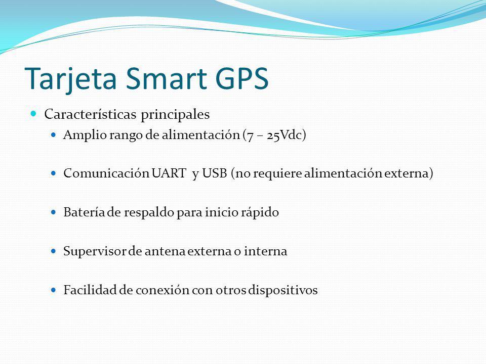 Tarjeta Smart GPS Características principales