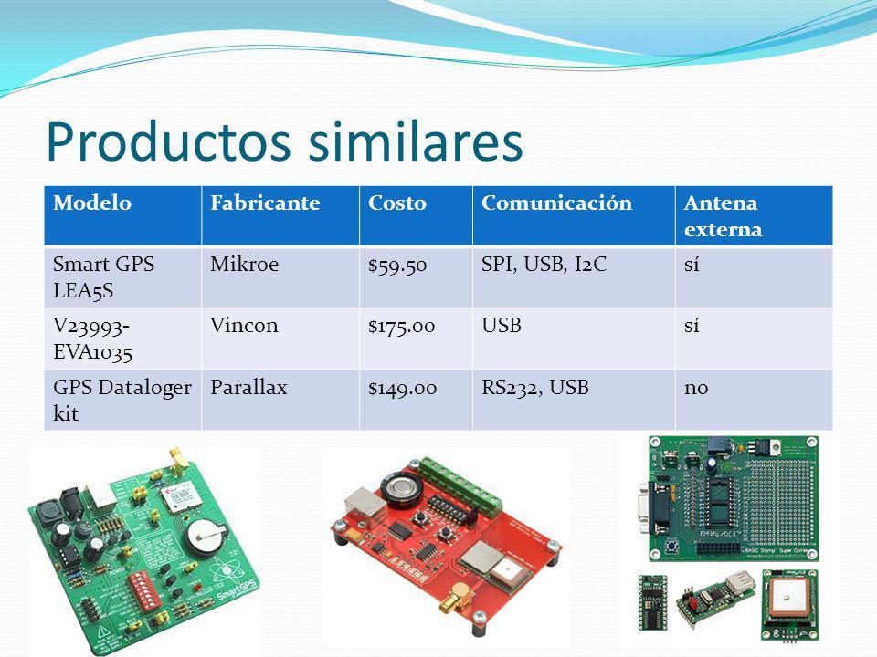 Productos similares Modelo Fabricante Costo Comunicación