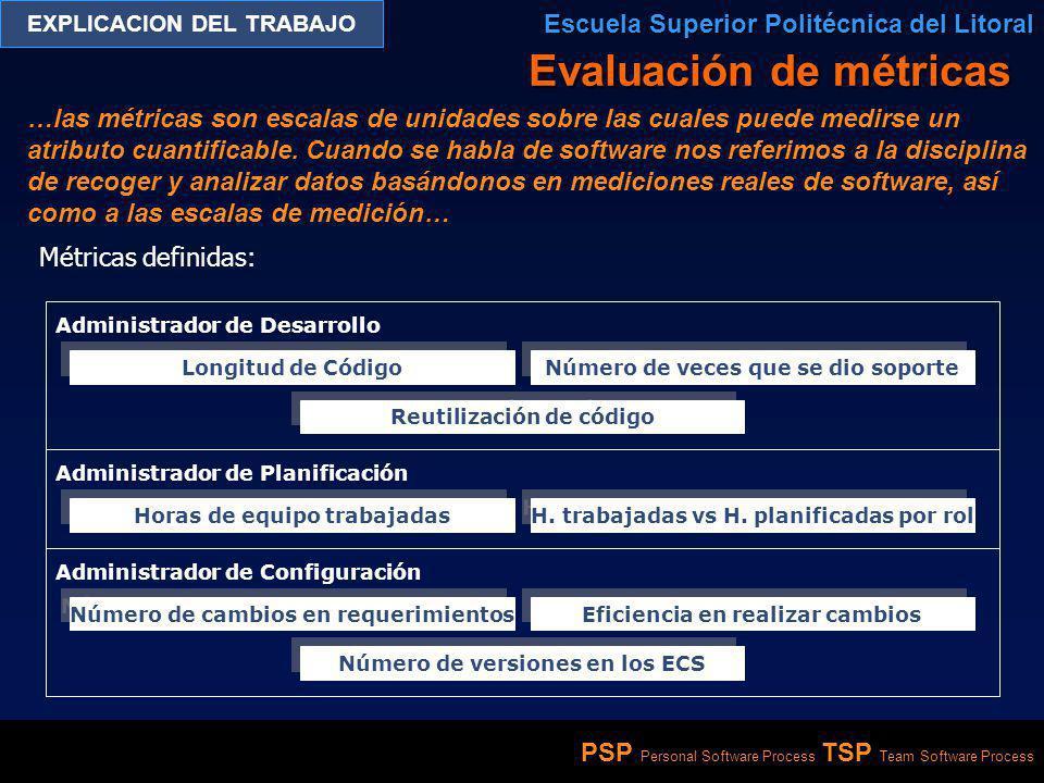 Evaluación de métricas