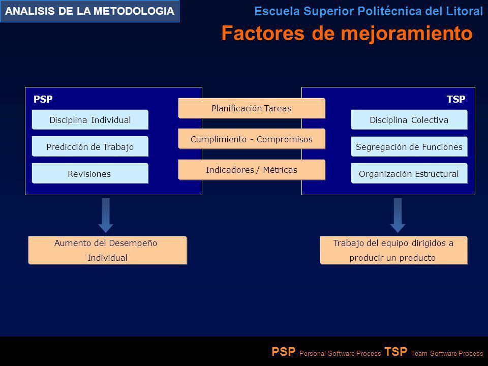 ANALISIS DE LA METODOLOGIA