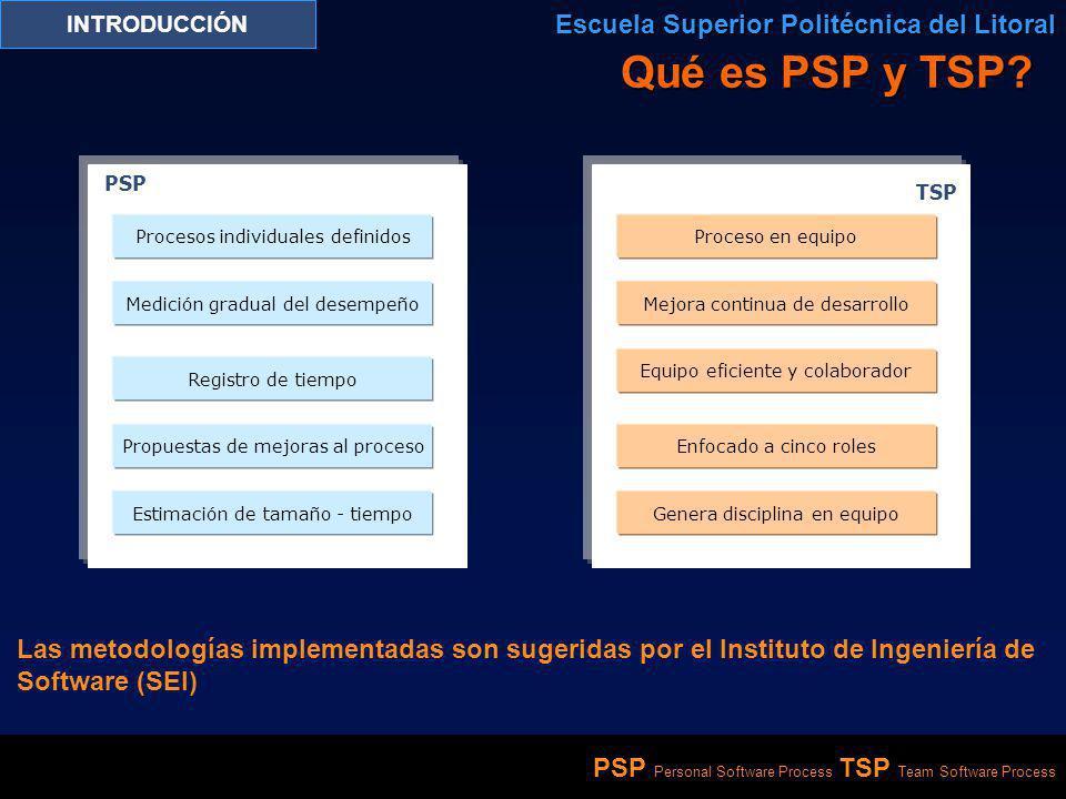 Qué es PSP y TSP Escuela Superior Politécnica del Litoral