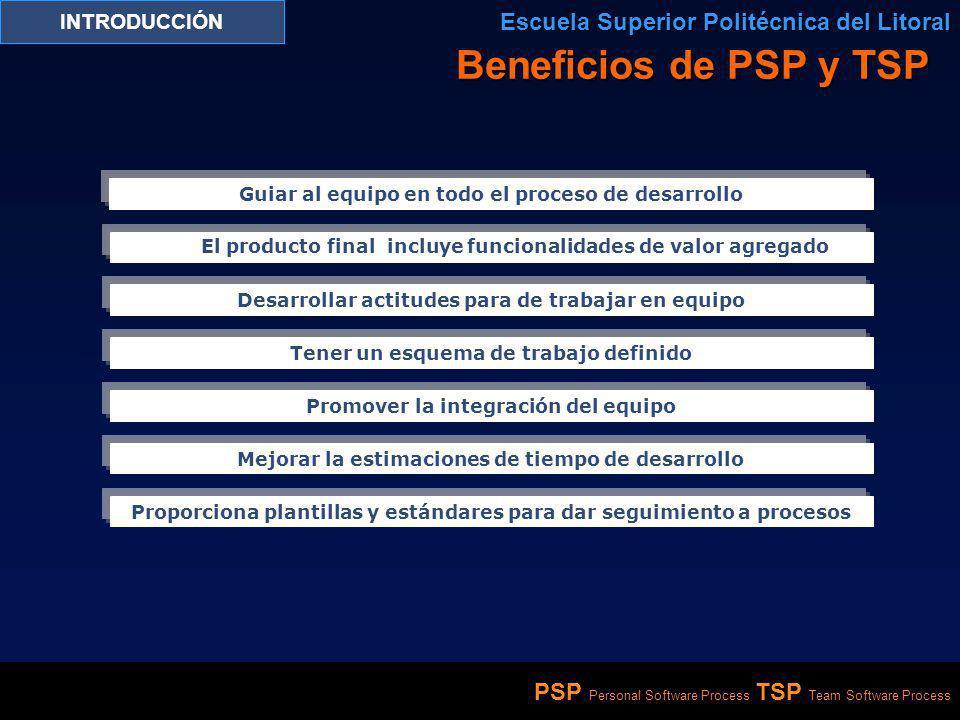 Beneficios de PSP y TSP Escuela Superior Politécnica del Litoral