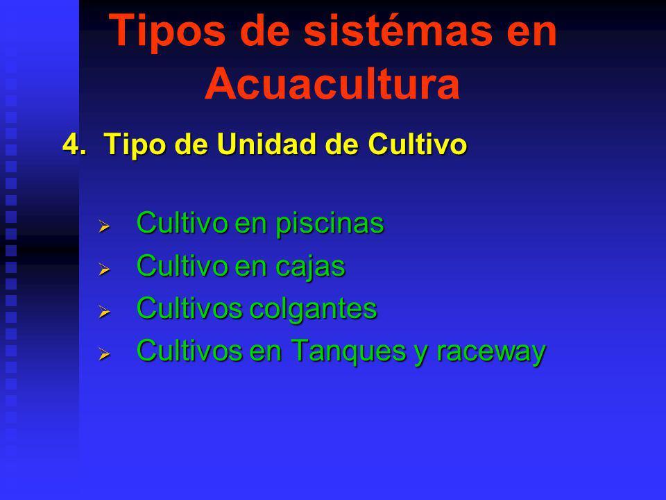 Tipos de sistémas en Acuacultura
