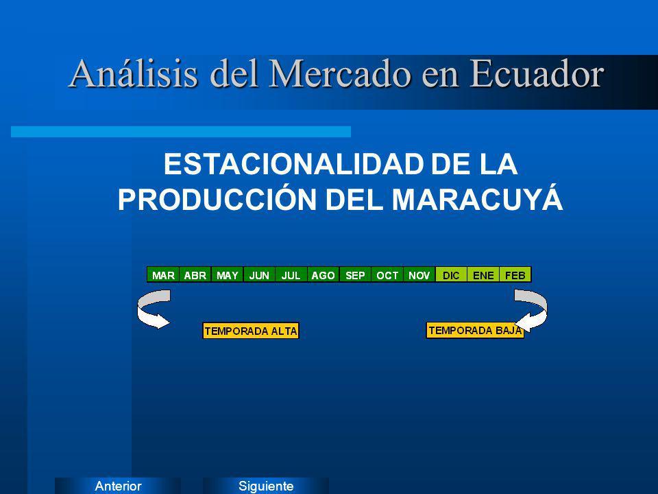 ESTACIONALIDAD DE LA PRODUCCIÓN DEL MARACUYÁ