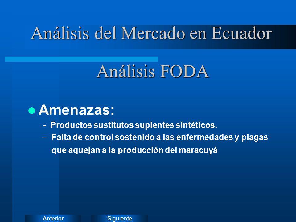 Análisis del Mercado en Ecuador