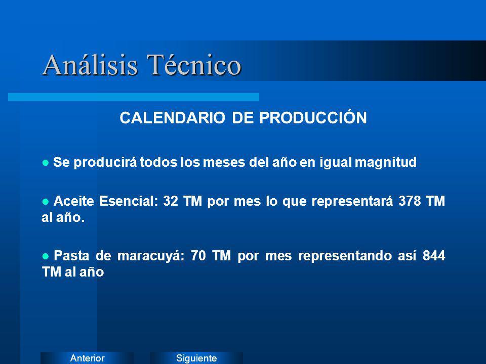 CALENDARIO DE PRODUCCIÓN