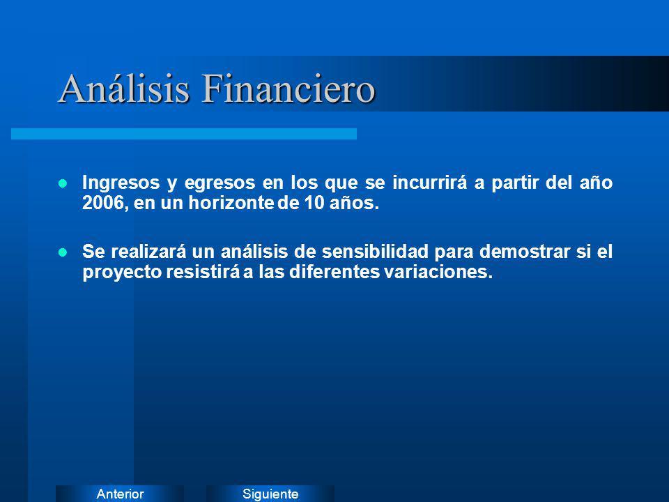 Análisis Financiero Ingresos y egresos en los que se incurrirá a partir del año 2006, en un horizonte de 10 años.