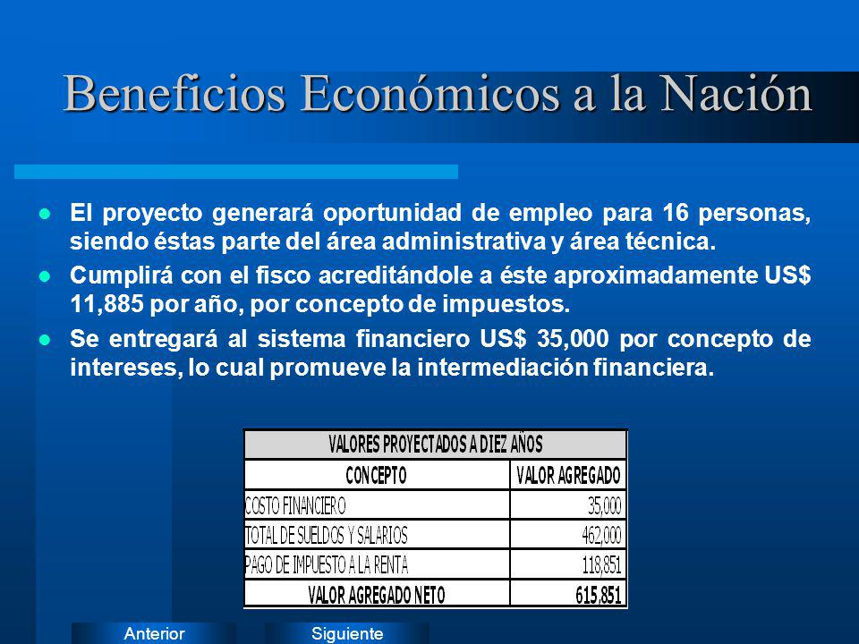Beneficios Económicos a la Nación