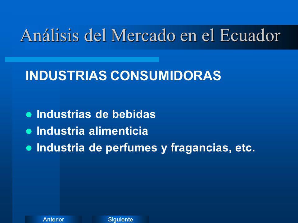 Análisis del Mercado en el Ecuador