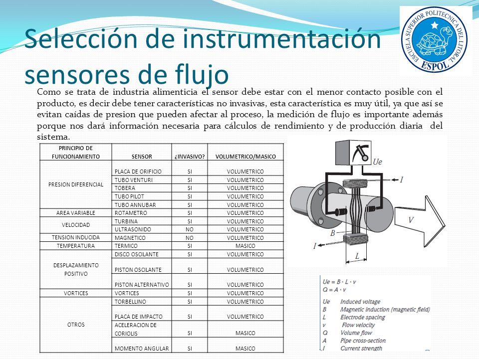 Selección de instrumentación sensores de flujo