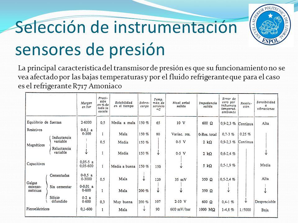 Selección de instrumentación sensores de presión