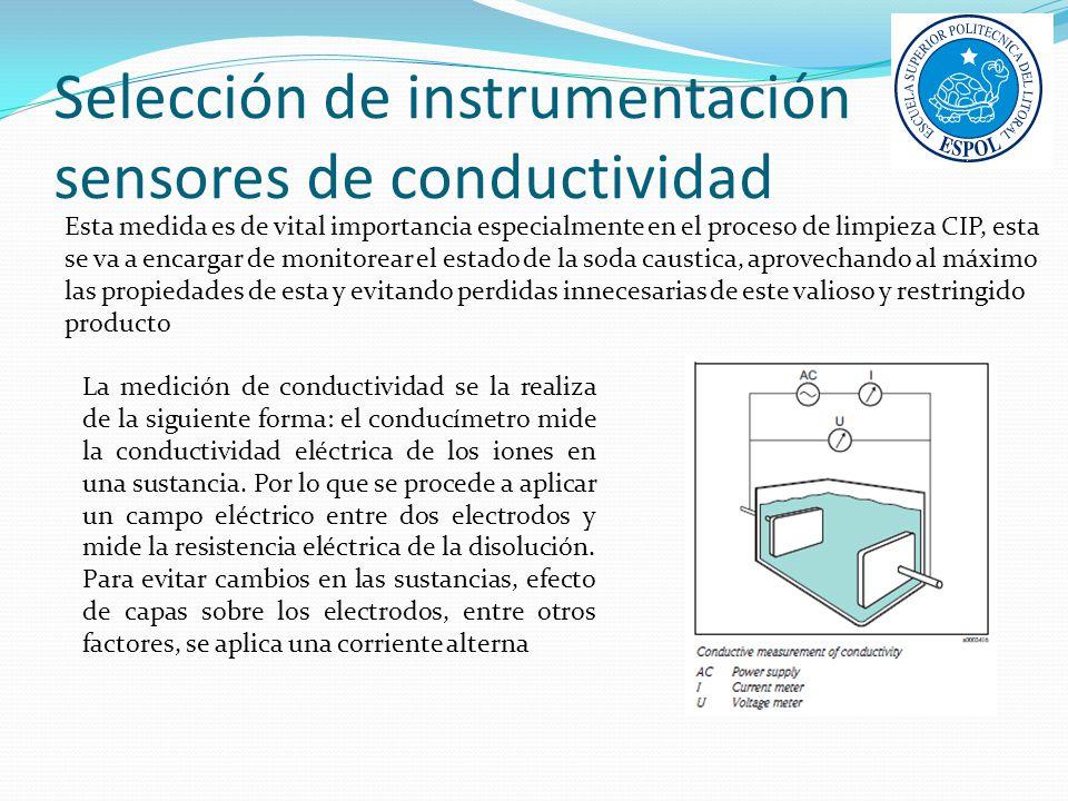 Selección de instrumentación sensores de conductividad