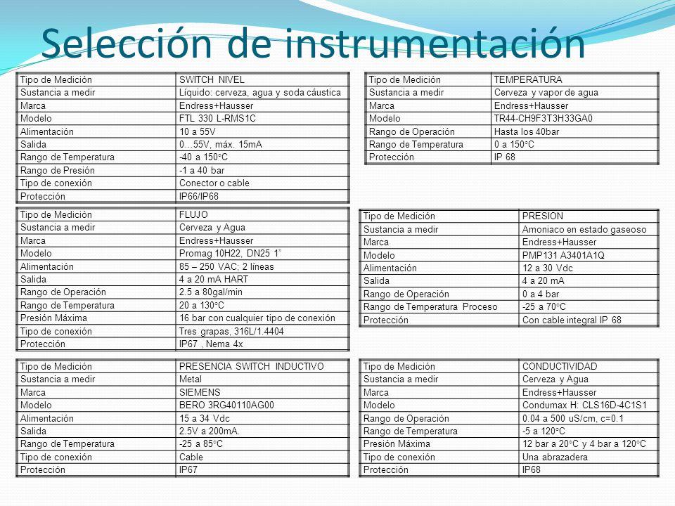 Selección de instrumentación