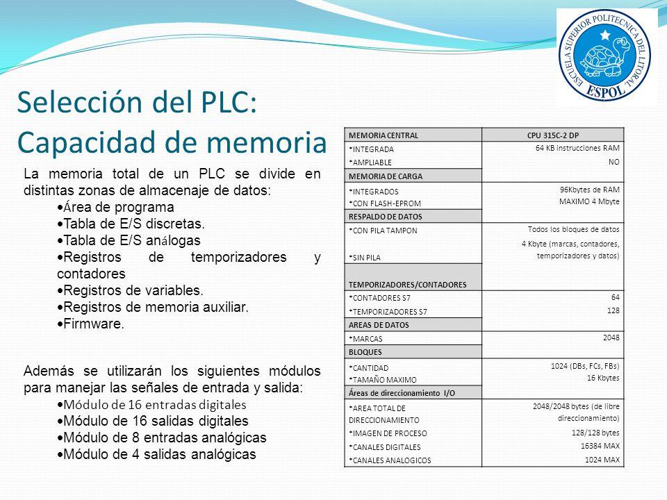 Selección del PLC: Capacidad de memoria