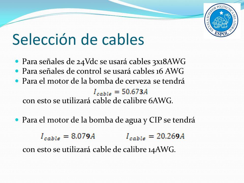 Selección de cables Para señales de 24Vdc se usará cables 3x18AWG