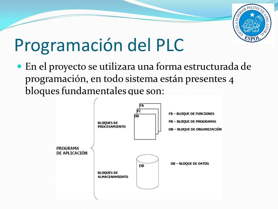 Programación del PLC