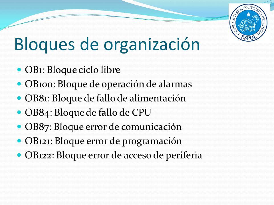 Bloques de organización
