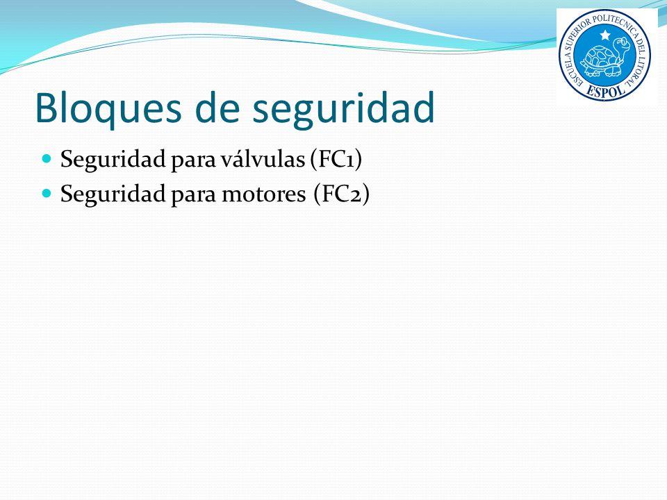 Bloques de seguridad Seguridad para válvulas (FC1)