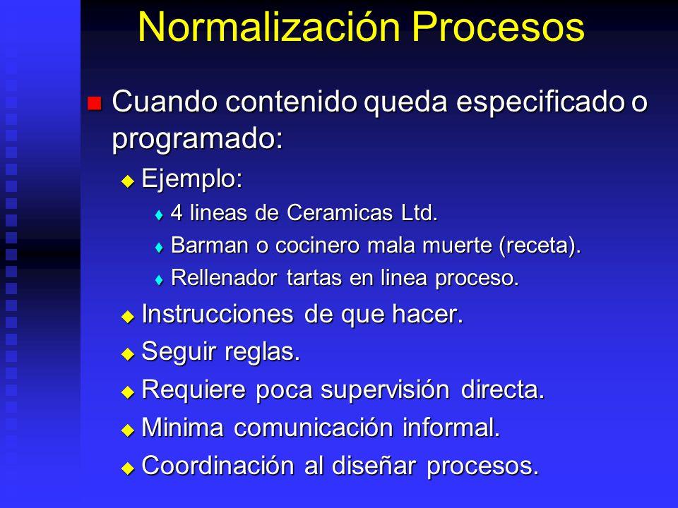 Normalización Procesos
