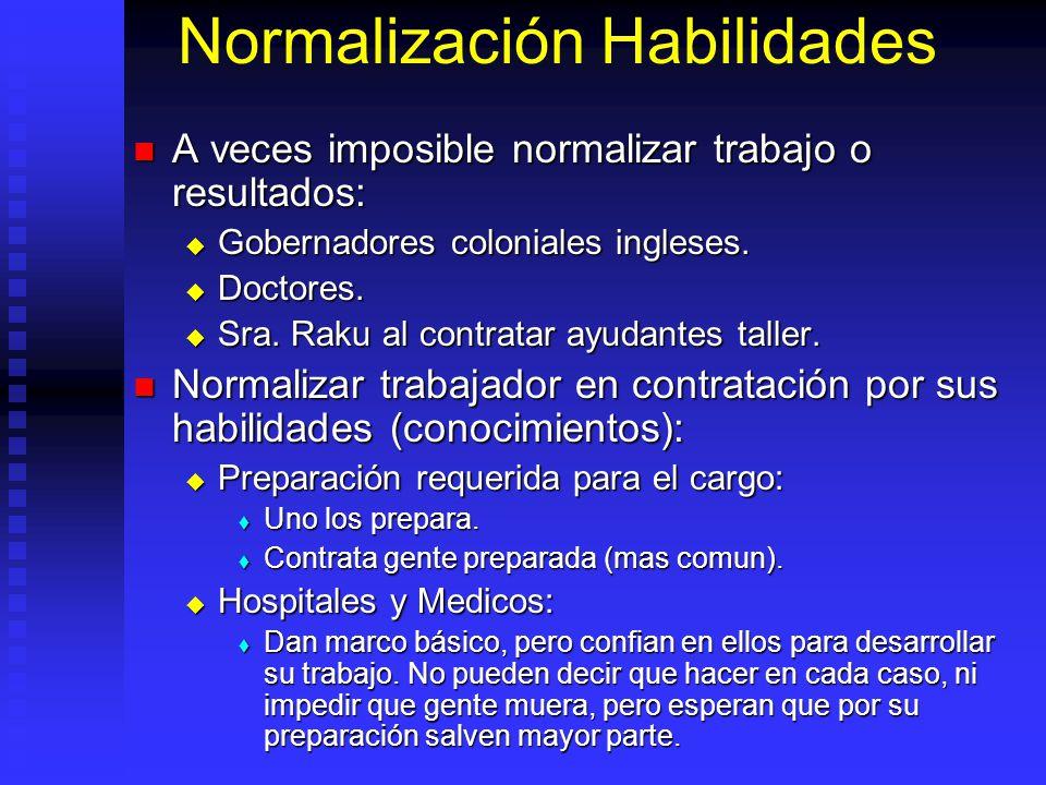 Normalización Habilidades