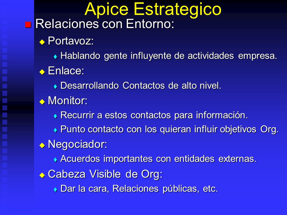 Apice Estrategico Relaciones con Entorno: Portavoz: Enlace: Monitor: