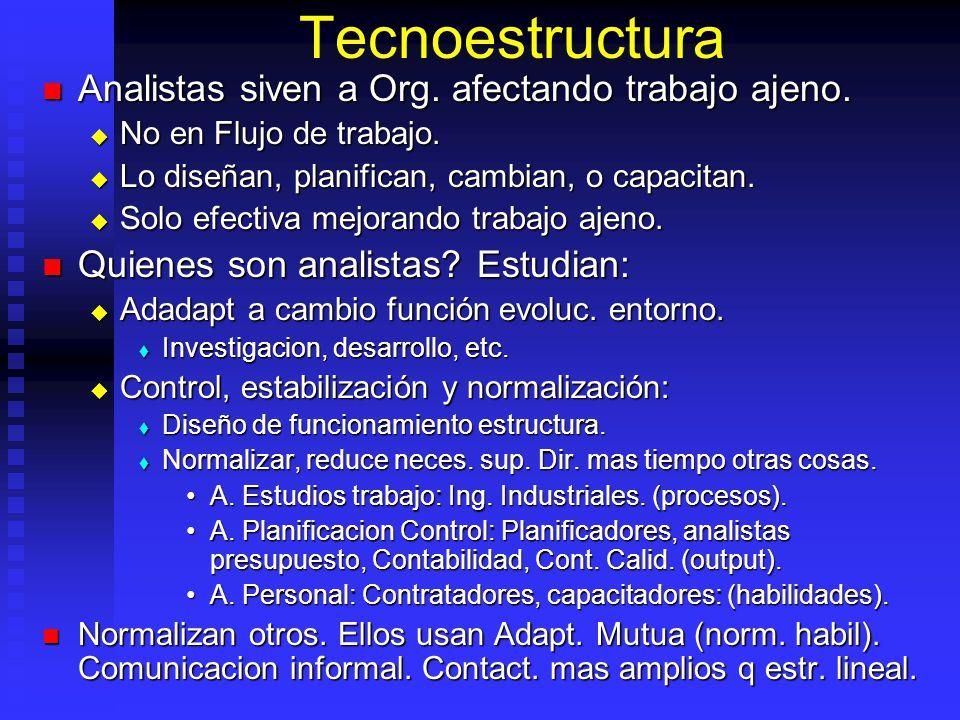 Tecnoestructura Analistas siven a Org. afectando trabajo ajeno.