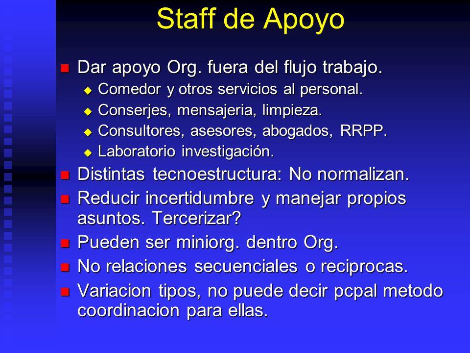 Staff de Apoyo Dar apoyo Org. fuera del flujo trabajo.
