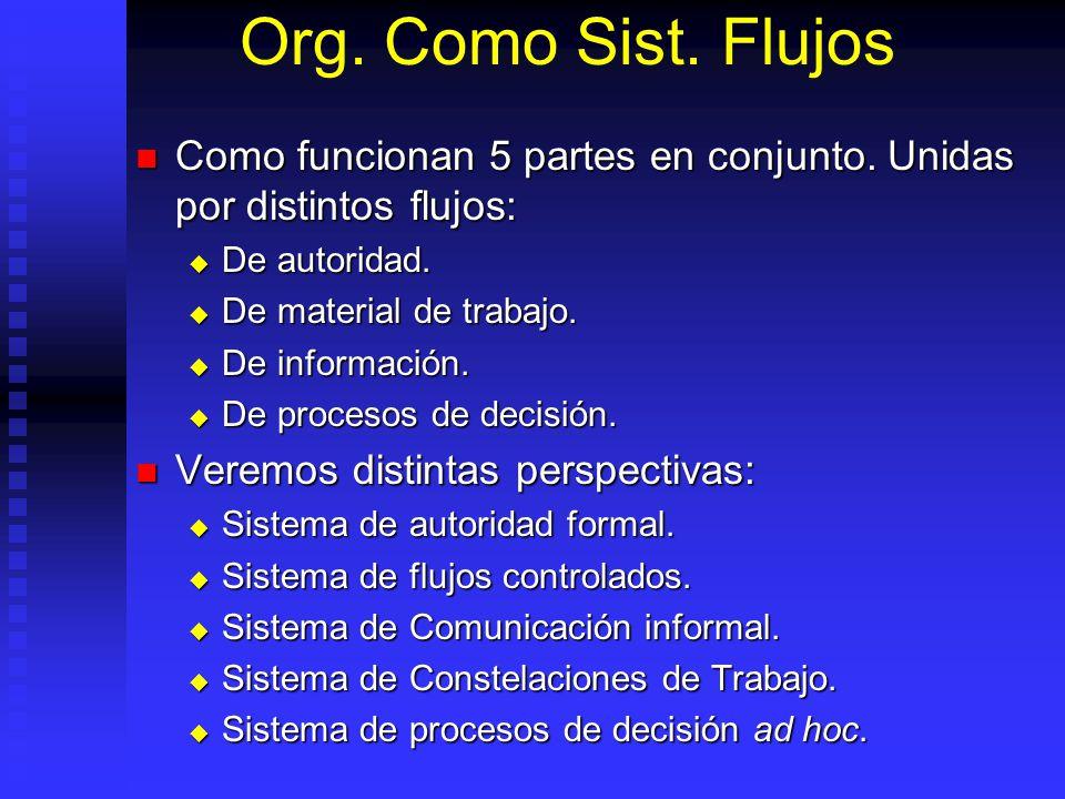 Org. Como Sist. Flujos Como funcionan 5 partes en conjunto. Unidas por distintos flujos: De autoridad.