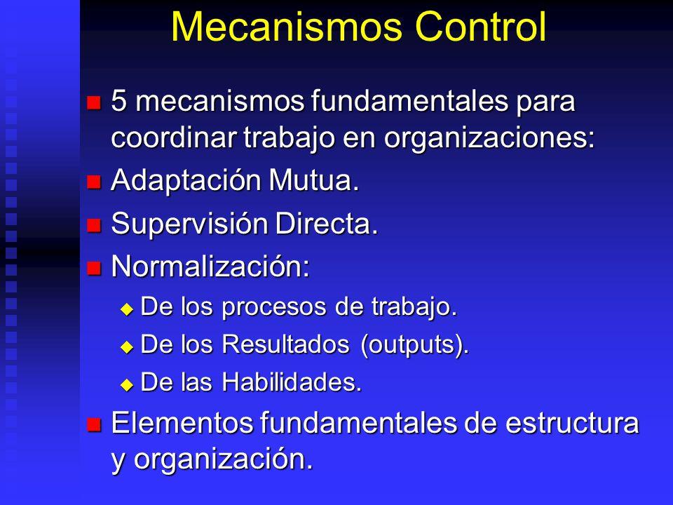 Mecanismos Control 5 mecanismos fundamentales para coordinar trabajo en organizaciones: Adaptación Mutua.