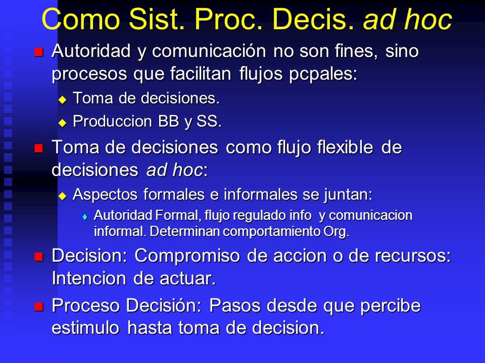 Como Sist. Proc. Decis. ad hoc