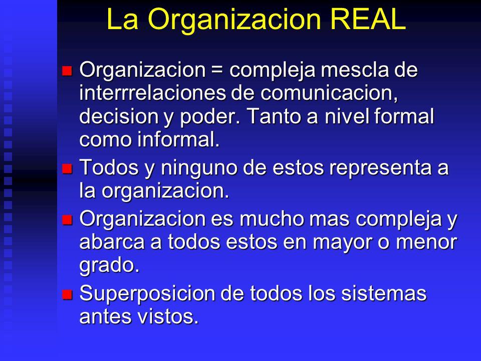 La Organizacion REAL Organizacion = compleja mescla de interrrelaciones de comunicacion, decision y poder. Tanto a nivel formal como informal.