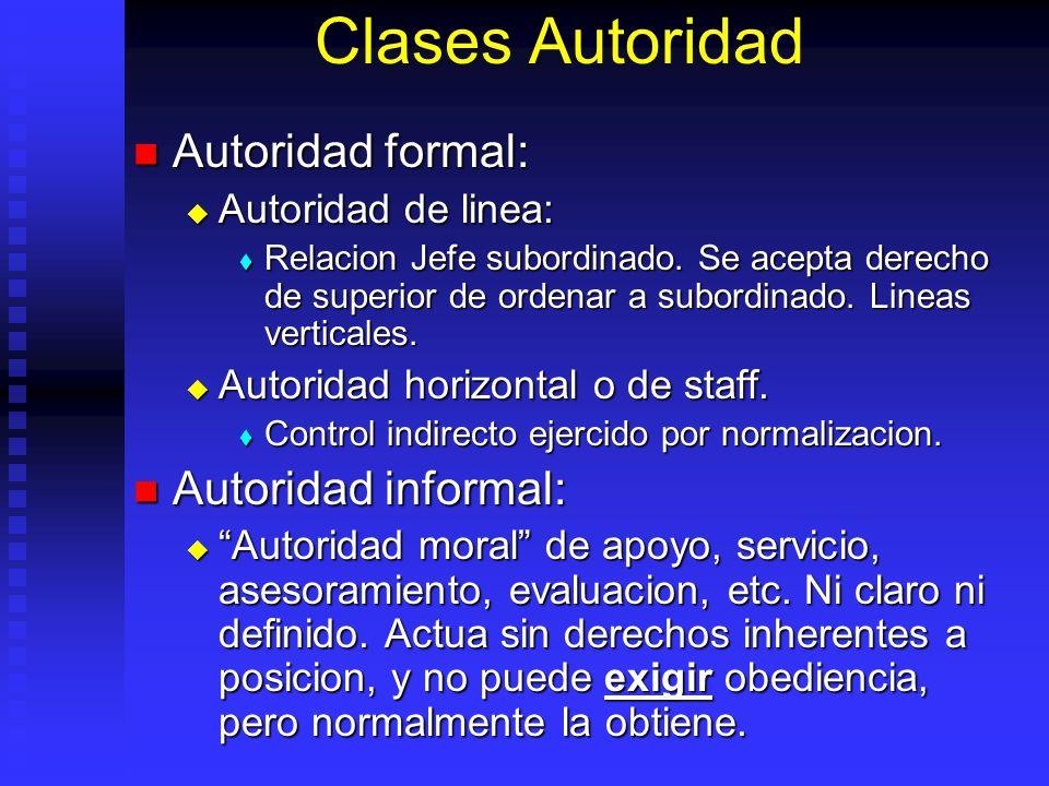 Clases Autoridad Autoridad formal: Autoridad informal: