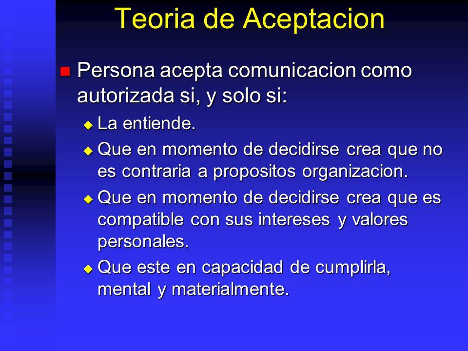 Teoria de Aceptacion Persona acepta comunicacion como autorizada si, y solo si: La entiende.